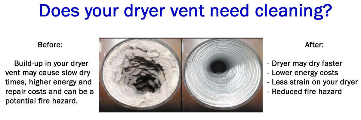 Property Maintenance Handyman Pressure Washing Roof